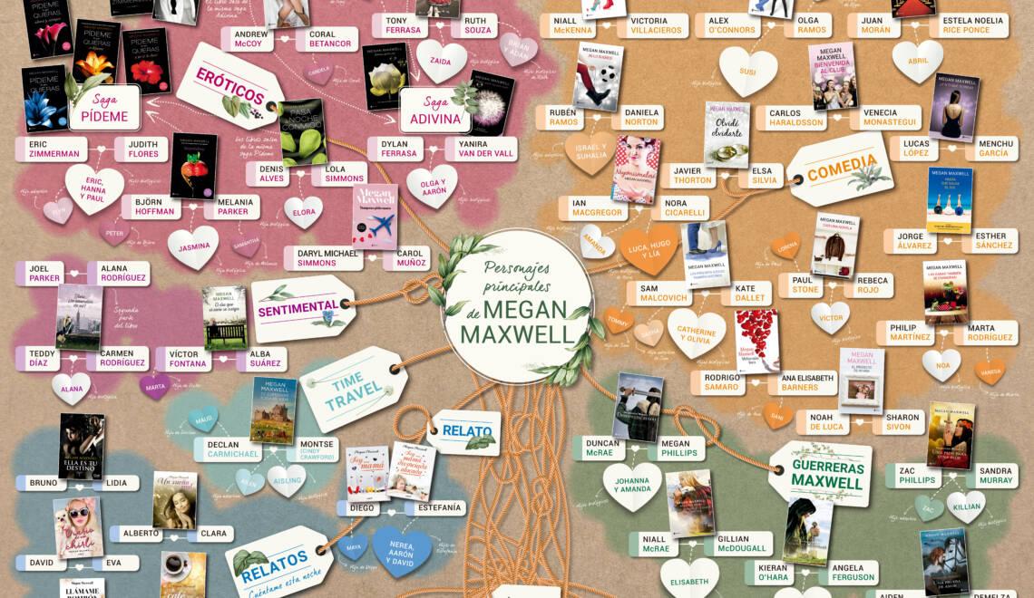 Descárgate el póster de los personajes de Megan Maxwell